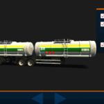 Skin para Bitrem de Combustível (PETROBRAS)